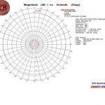 AO13501390 YAW 1370 MHz