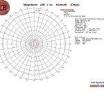 AO17601840 YAW 1800 MHz