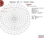 Roll @ 1050 MHz {3'x3' GP}
