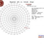 Azimuth @ 8.5 GHz