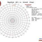 AO1415-1 YAW 1.625 GHz