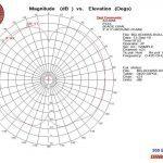 AO4055 ROLL 0.420 GHz