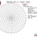 AO4055 YAW 0.420 GHz