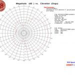 ADS2223SMA @ 2.25 Vertical elevation